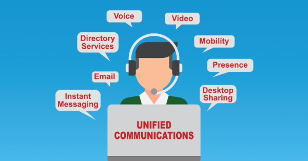 comunicatii unificate